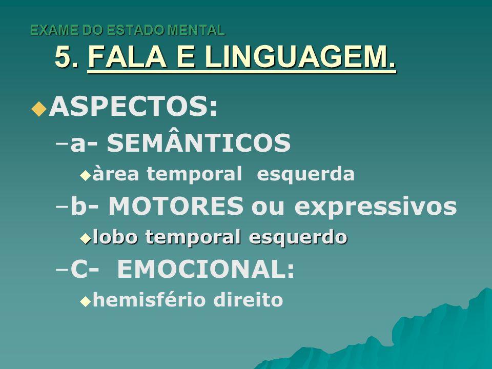 EXAME DO ESTADO MENTAL 5.FALA E LINGUAGEM. AFASIAS.