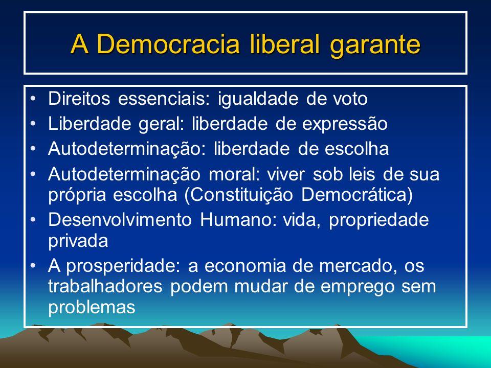 A democracia poliárquica (Dahl) Significa governo de muitos Dotada de seis instituições democráticas: a)Funcionários eleitos b)Eleições livres, justas e freqüentes c)Liberdade de expressão d)Fontes de informação diversificadas e)Autonomia para as associações f)Cidadania inclusiva
