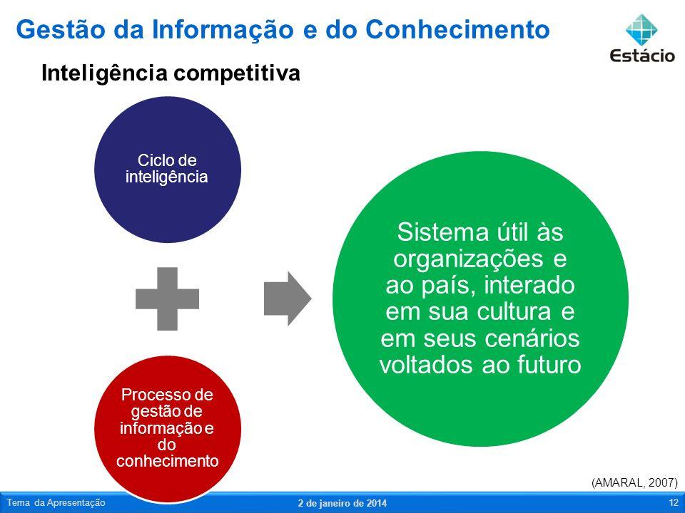 A gestão da informação e do conhecimento orientada para marketing aliada à aplicação de diversas técnicas de análise ambiental, fatores críticos de sucesso e outras podem contribuir para alcançar a inteligência organizacional e competitiva.