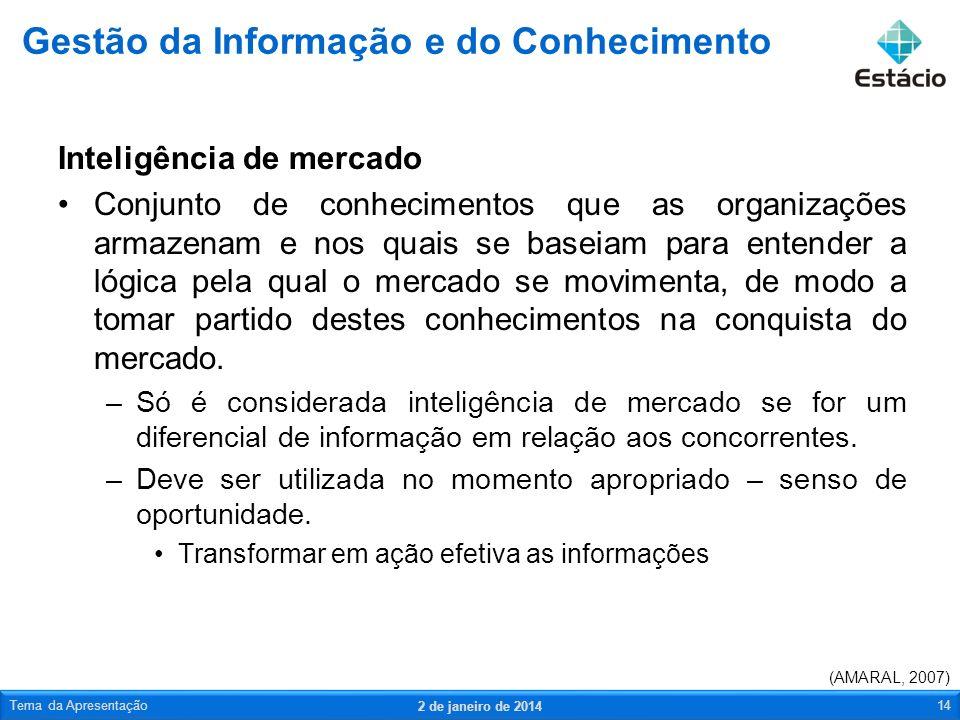 AMARAL, Sueli Angelica do (org.).Marketing na Ciência da Informação.