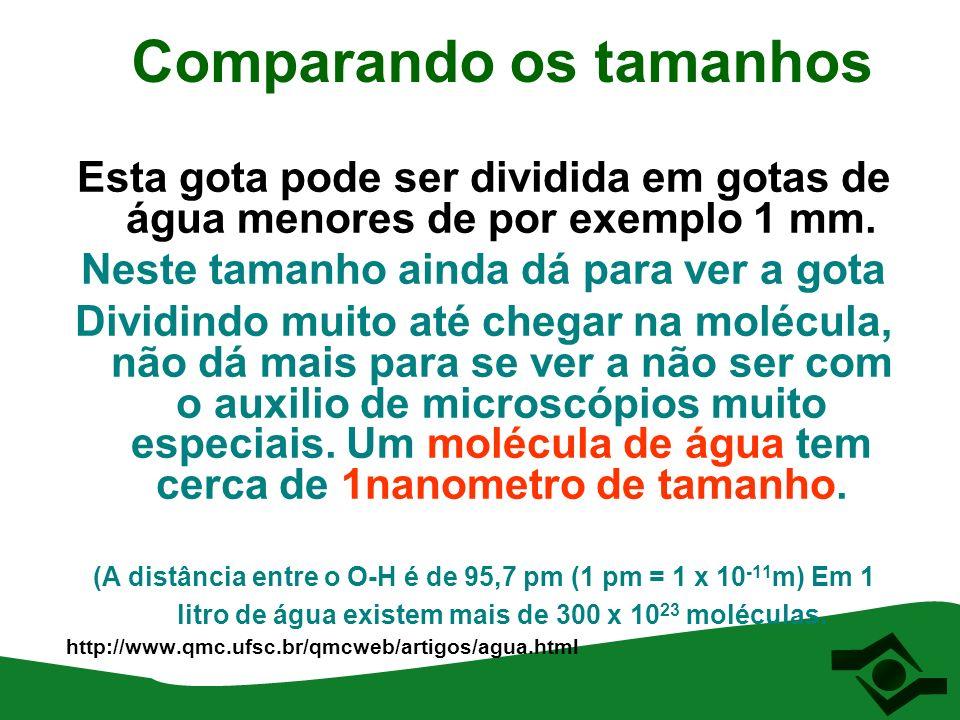 Comparando os tamanhos A distância entre Salvador na Bahia e Natal no Rio Grande do Norte é de 1126 km 1.126 km