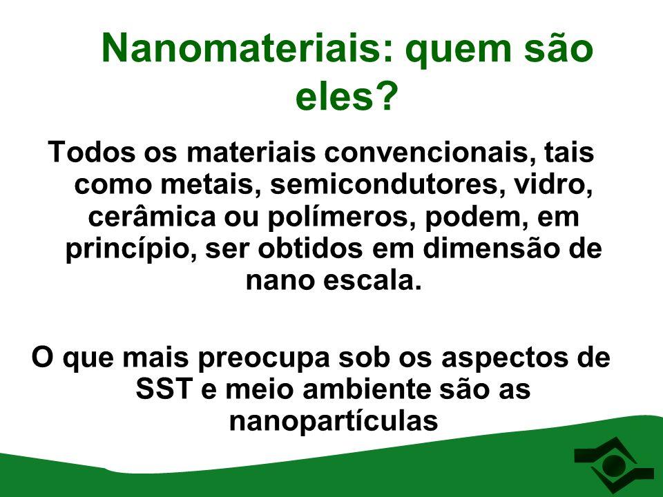 Nanopartículas?.Os tipos de nanopartículas são muito grandes e incluem: partículas inorgânica ou orgânica, cristalinas ou amorfas Podem ser encontradas como: partículas simples/individuais, agregadas, em pó ou dispersa em uma matriz, sobre colóides, suspensões e emulsões, nanofilmes ou nanocamadas,