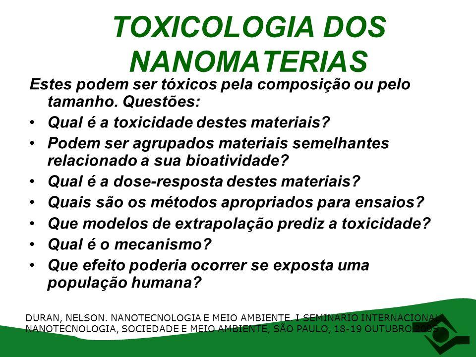DESTINO AMBIENTAL E BIOLÓGICO, TRANSPORTE E TRANSFORMAÇÃO DOS NANOMATERIAIS Questões: Através de qual meio estes materiais penetram ao ambiente.