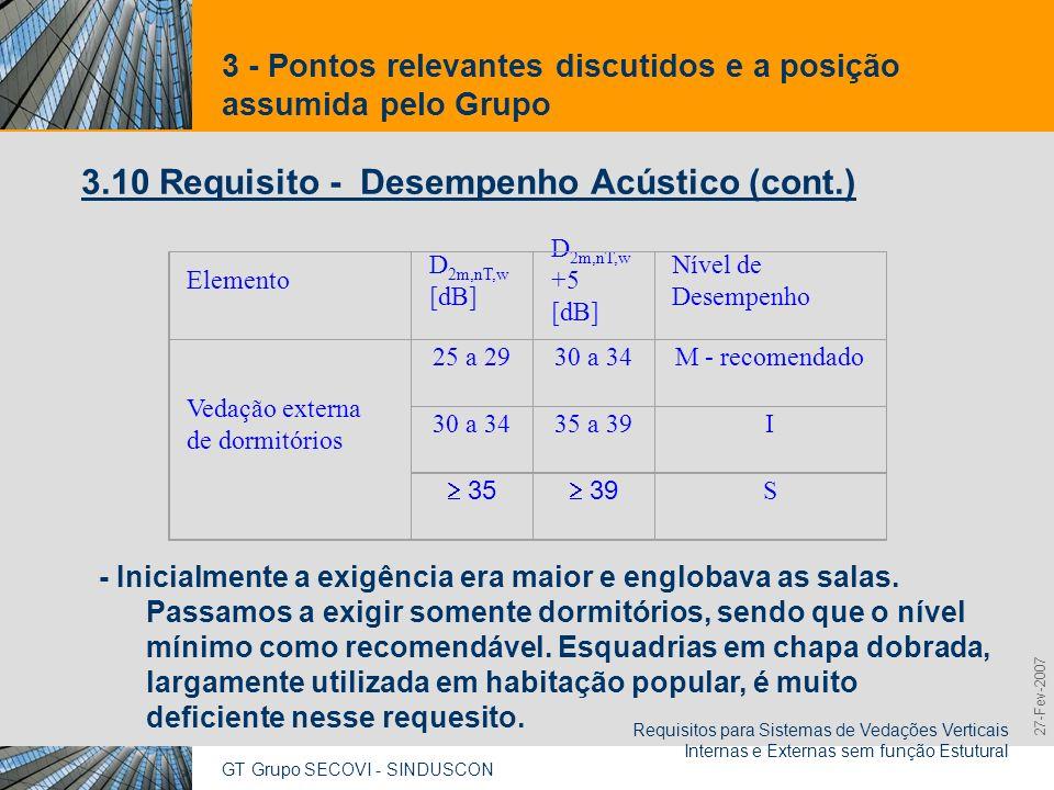 GT Grupo SECOVI - SINDUSCON Requisitos para Sistemas de Vedações Verticais Internas e Externas sem função Estutural 9,825,461,087,64 10,91 6,00 0,00 8,00 27-Fev-2007 3 - Pontos relevantes discutidos e a posição assumida pelo Grupo 3.10 Requisito - Desempenho Acústico (cont.) - Especificamente o desempenho determinado para paredes divisórias entre duas unidades habitacionais esta baseado em ensaios feitos in loco, em obras do grupo, para uma parede em bloco de concreto estrutural, sem preenchimento da junta vertical e revestimento em gesso de 5 mm nas duas faces da parede.