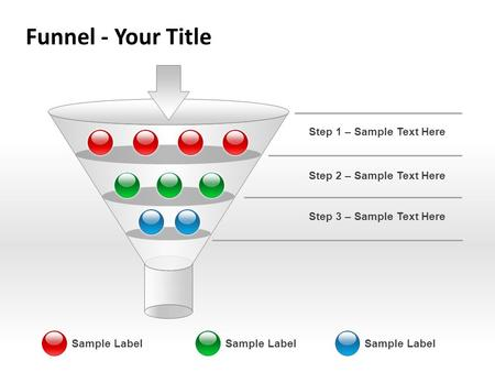 Funnel - Your Title Step 1 – Sample Text Here Step 3 – Sample Text Here Step 2 – Sample Text Here Sample Label.