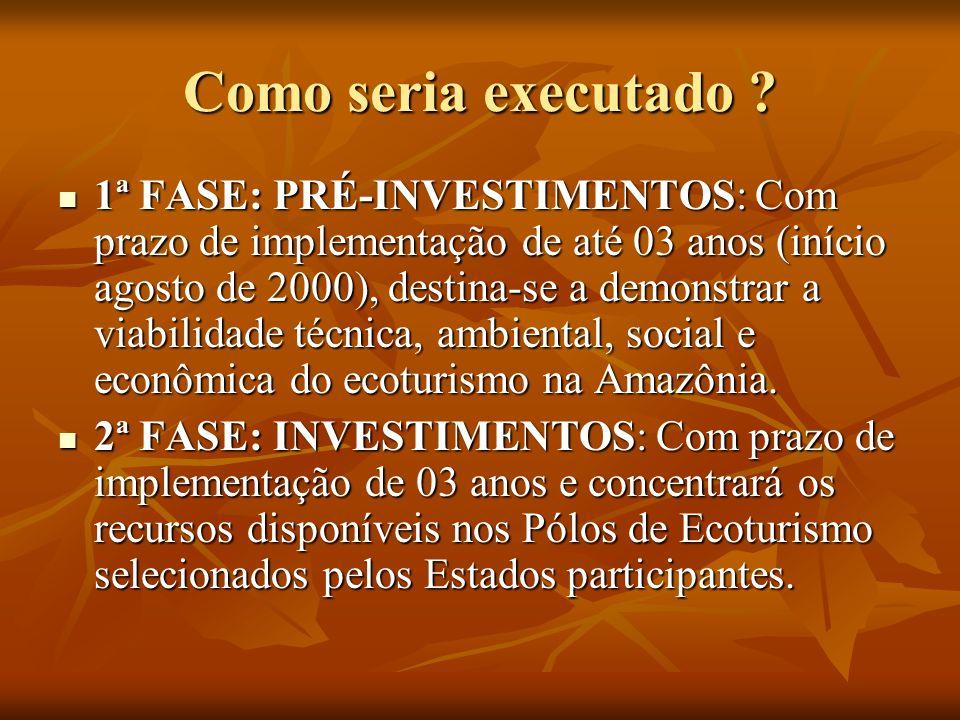 Quais foram a áreas de abrangência do Programa PÓLO TAPAJÓS: Alenquer, Aveiro, Belterra, Itaituba, Monte Alegre, Óbidos, Oriximiná e Santarém.