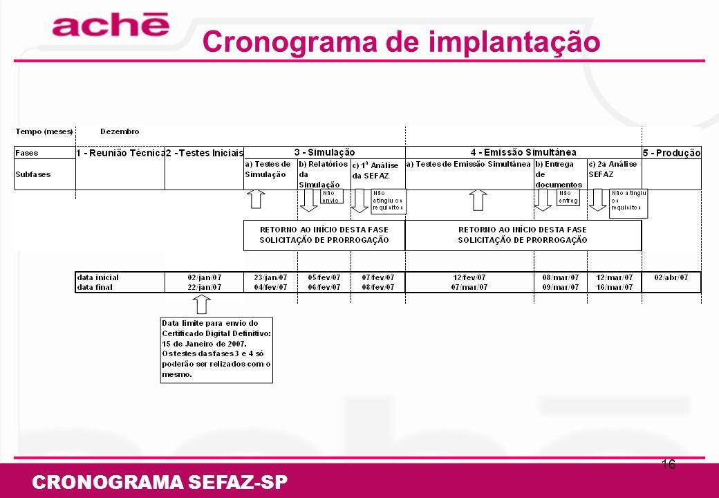 Clique para editar o estilo do título mestre Clique para editar os estilos do texto mestre Segundo nível Terceiro nível Quarto nível Quinto nível 16 Cronograma de implantação CRONOGRAMA SEFAZ-SP