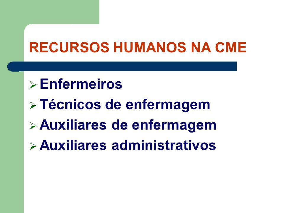RECURSOS HUMANOS NA CME A exclusividade do enfermeiro neste setor, se firma no conhecimento das ações do cuidado de Enfermagem e na visualização de onde serão utilizados os artigos processado na CME.