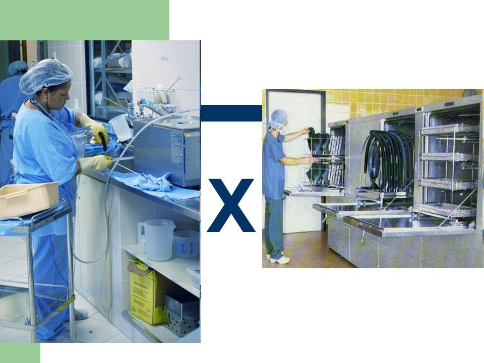ATIVIDADES DA CME Armazenar os artigos e as roupas esterilizadas; Distribuir os artigos e as roupas esterilizadas; Zelar pela proteção e pela segurança da equipe de enfermagem (BRASIL, 2002)