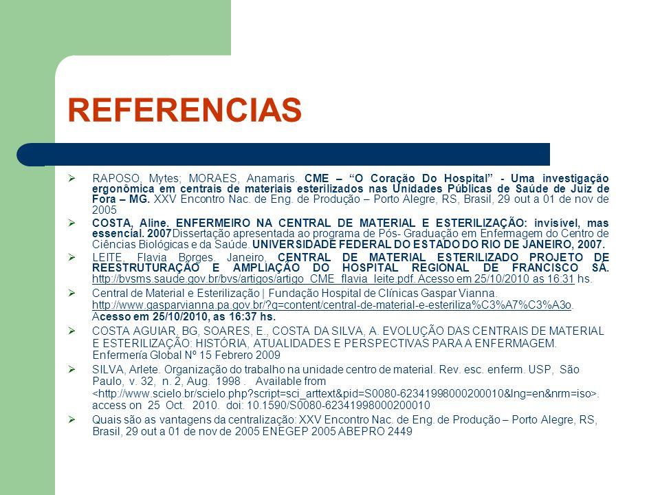 REFERENCIAS AORN.Association of periOperative Registered Nurses.