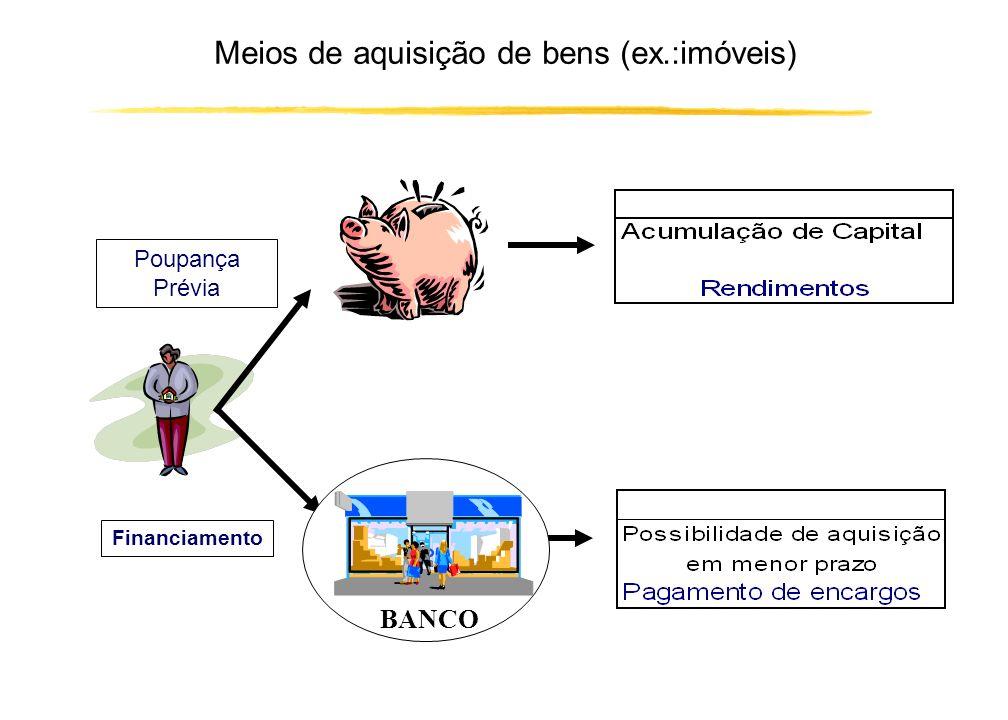 Diretoria de Crédito e Recuperação de Ativos JUL/2002 CUSTO JURÍDICO NO CRÉDITO IMOBILIÁRIO