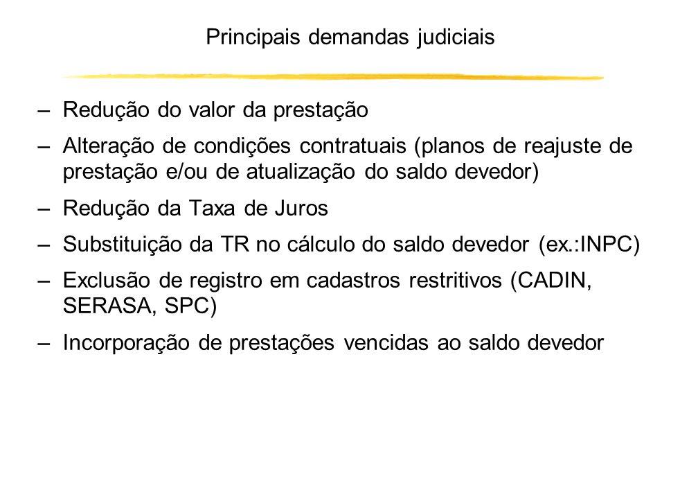 EXECUÇÕES E AÇÕES JUDICIAIS