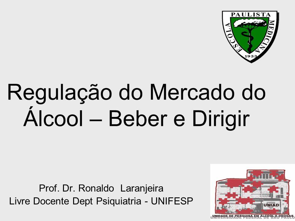 Resumo Quão regulado é o mercado do álcool no Brasil.