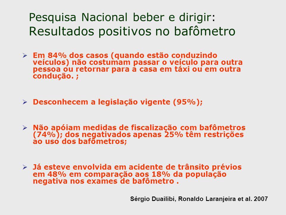 Pesquisa Nacional beber e dirigir: Resultados positivos A freqüência da ingestão: de três a quatro vezes por semana.