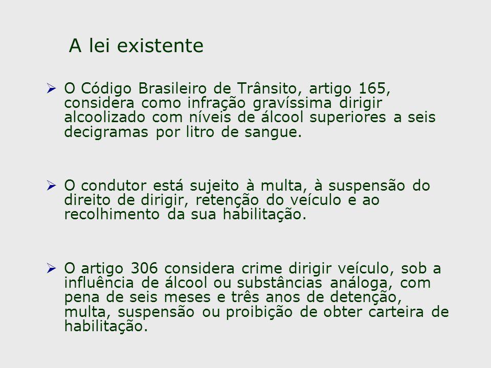 DIRIGIR ALCOOLIZADO Objetivo Geral: Realizar levantamento de dados referentes ao beber e dirigir nas cidades de Diadema, Santos, Belo Horizonte, Vitória e São Paulo