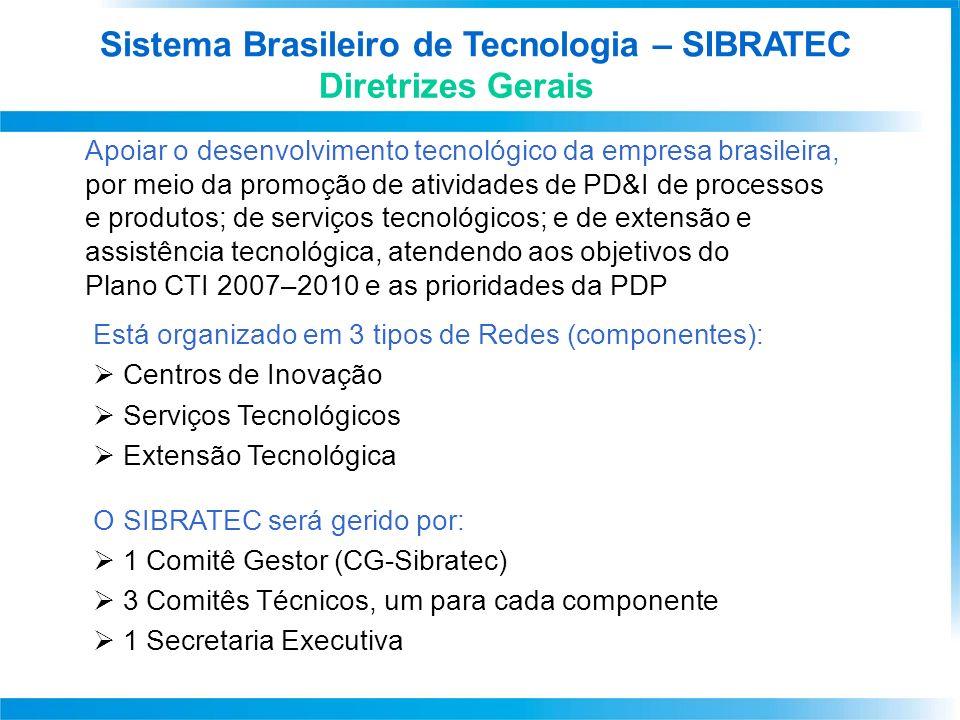 Governança do Sistema Sistema Brasileiro de Tecnologia – SIBRATEC