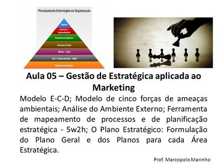 Aula 05 – Gestão de Estratégica aplicada ao Marketing
