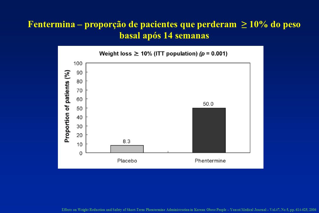 Patients Reporting Adverse Events ( 5% in Any Treatment Group) Effects on Weight Reduction and Safety of Short-Term Phentermine Administration in Korean Obese People – Yonsei Medical Journal – Vol.47, No 5, pp.