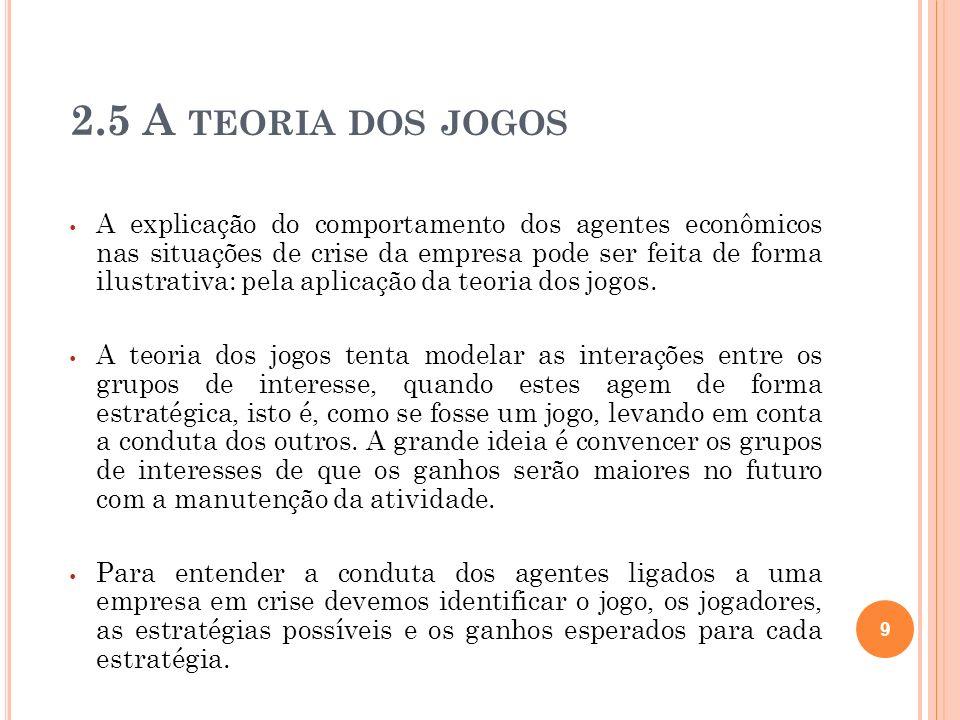 JOGO Situação de crise da empresa JOGADORES Empregados, fornecedores,etc.