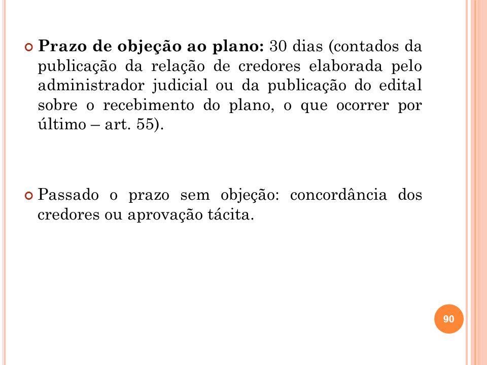 2.21 DELIBERAÇÃO DOS CREDORES Qualquer credor já admitido no processo, pode manifestar objeção ao plano de recuperação judicial (art.