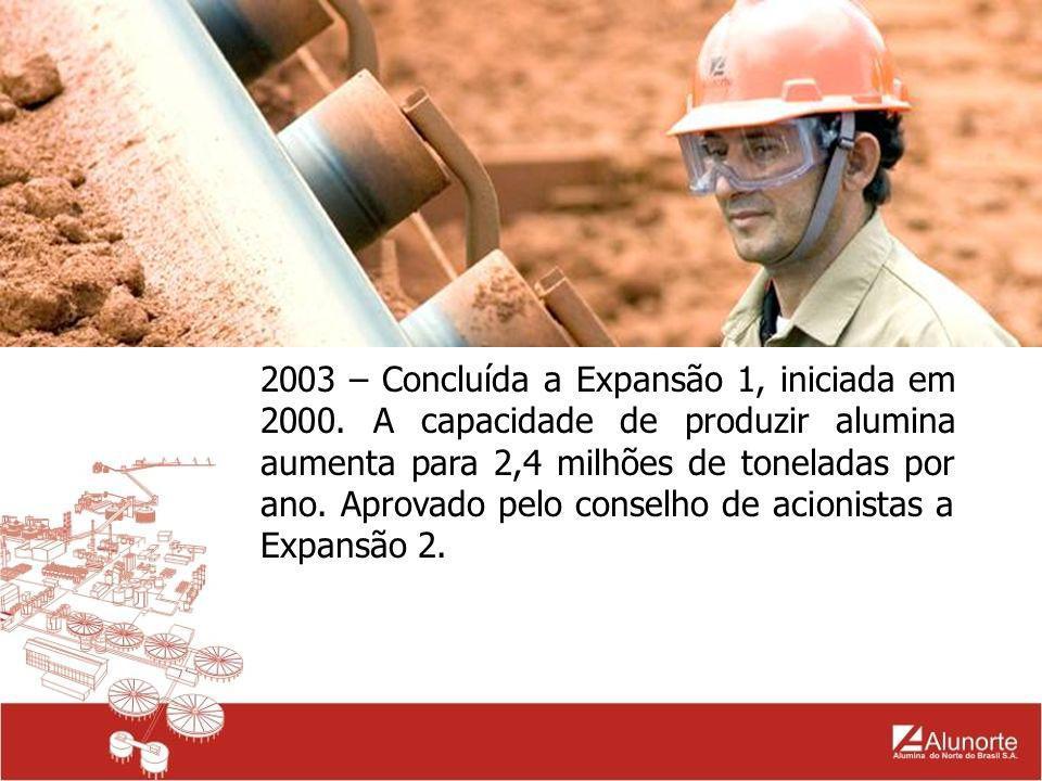 2006 – A Alunorte passa a ser a maior refinaria de alumina do mundo: a Expansão 2, que reuniu mais de sete mil contratados no pico da obra, eleva a capacidade para 4,4 milhões de toneladas anuais.