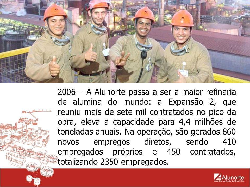 2007 – As novas linhas de produção passarão a receber bauxita extraída da mina de Paragominas – PA, que será transportada através de um mineroduto de 244 quilômetros até a Alunorte.