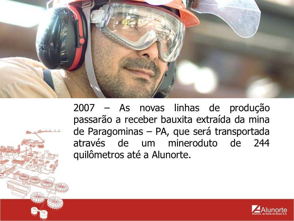 2008 – Prevista a conclusão da Expansão 3, com um investimento de RS$ 2,2 bilhões, que vai elevar a produção de alumina para 6,26 milhões de toneladas por ano, e gerar cerca de 800 novos empregos na operação da fábrica.