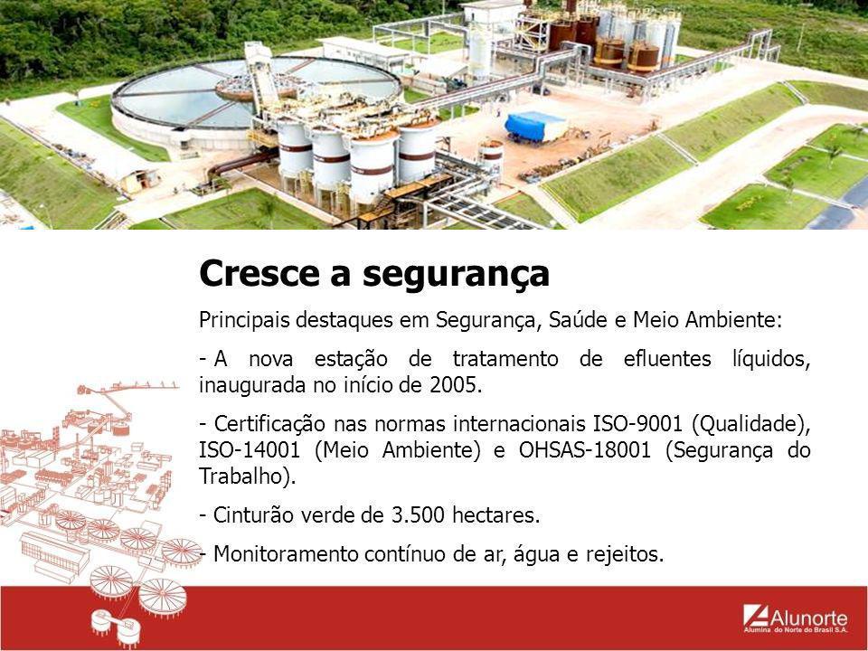 Cresce a presença social Desde 2000, o Projeto Barcarena do Futuro fornece assessoria técnica, máquinas e insumos para agricultores da região.