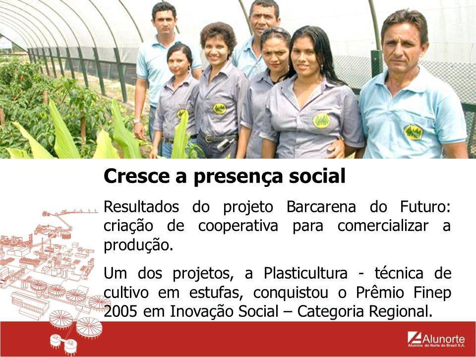 Cresce a presença social Mais de 15 mil alunos participam em seis anos de projeto Bola pra Frente, Educação pra Gente, que usa o esporte como instrumento de educação.