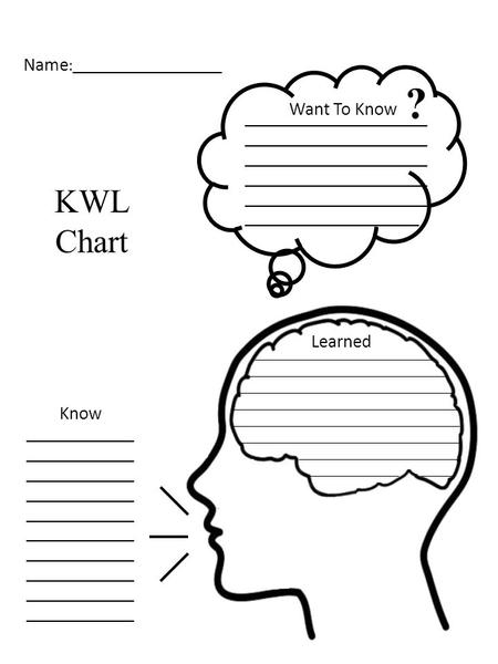 KWL Chart ? Know _____________ _____________ _____________ _____________ _____________ _____________ _____________ _____________ _____________ _____________.