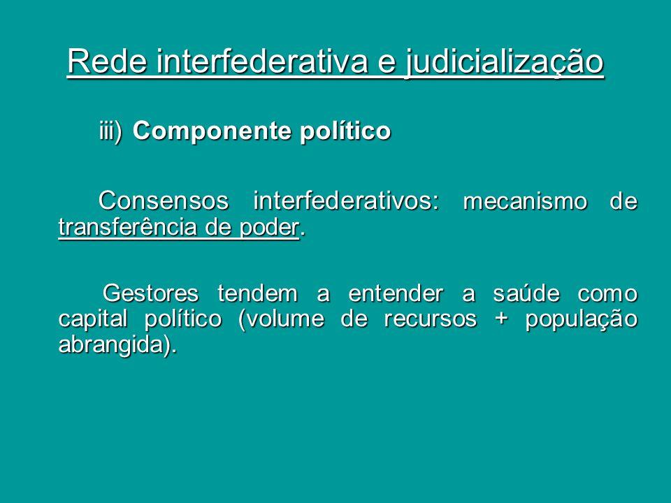 Consensos e responsabilidade incompleta Planos de Saúde } consensos materializando estratégias e meios para cumpri-los (CIBs + PPIs constituíam uma espécie de Plano virtual e autônomo).