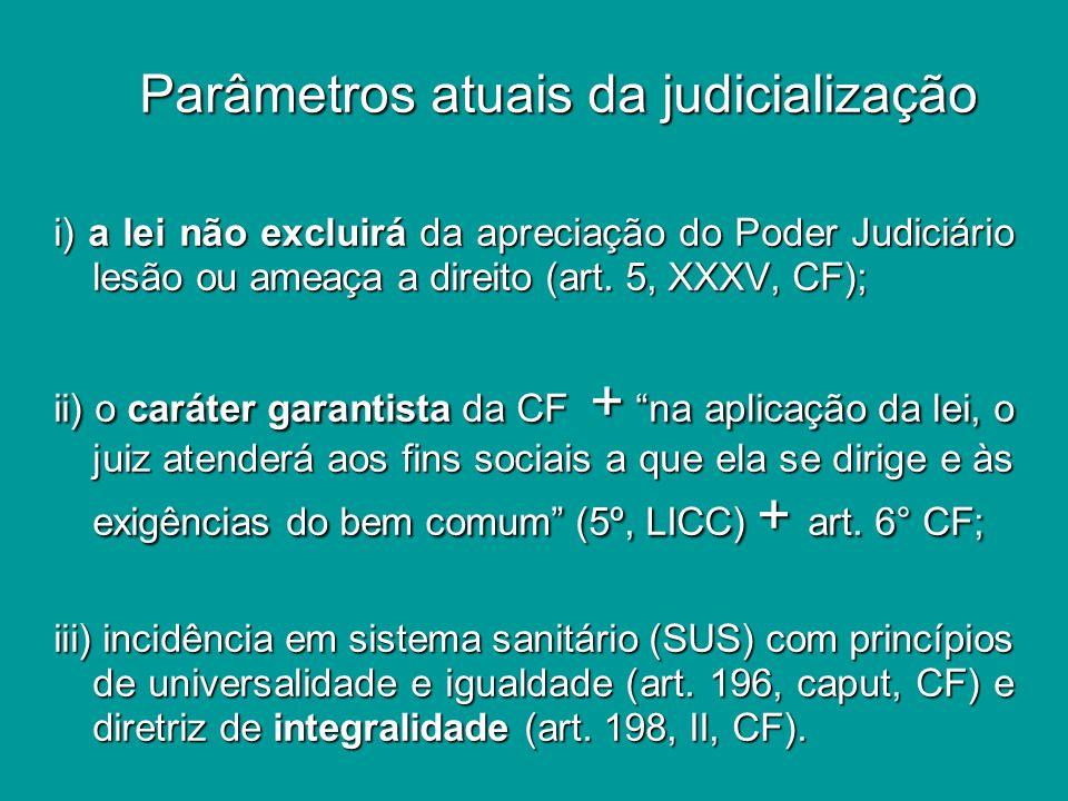 Parâmetros atuais da judicialização Qual integralidade .