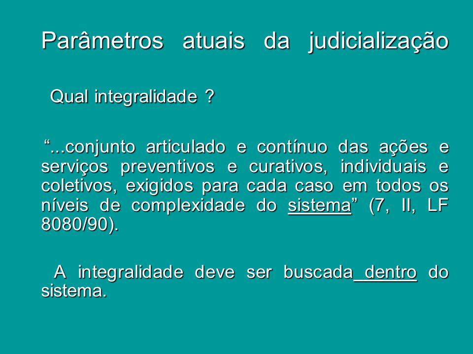 Parâmetros atuais de judicialização Parâmetros atuais de judicialização iv) volume principal de feitos é por bens e serviços (- AB), impactando apenas reflexamente na gestão do Sistema: - ACPs MP saúde – 387/495 - ACPs MP saúde – 387/495 63,3 % constituíram medidas que buscaram oferta direta de bens e serviços em saúde (Banco de Petições CAOPSAU, in www.mp.pr.gov.br, verificado em 15.2.08) 63,3 % constituíram medidas que buscaram oferta direta de bens e serviços em saúde (Banco de Petições CAOPSAU, in www.mp.pr.gov.br, verificado em 15.2.08)www.mp.pr.gov.br