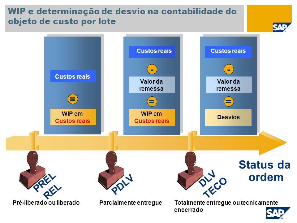Material 600 Planejamento de custos do produto Tamanho do lote 1 PC CO-PC Ordem de produção Mat.