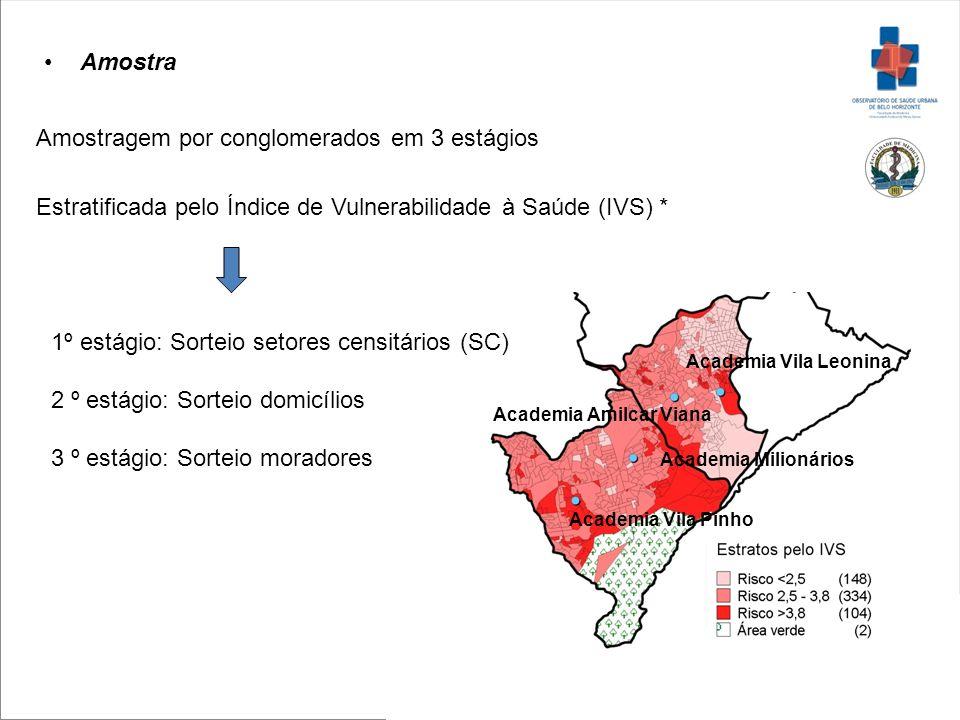 IVS - Descrição e detalhamento dos indicadores Fonte: PBH/SMSA/GEEPI, 2003 1,50 9-Renda média do chefe de família (invertida) Total=2,00 Sociais/Saúde 0,25 10-Coeficiente deóbitos por doenças cardiovasculares empessoas de 30 a 59 anos 1,50 11-Óbitos proporcionaisem pessoas commenos de70 anos de idade 0,25 12-Coeficiente deóbitos em menores de 5 anos de idade 1,00 13-Proporção dechefes de família de 10 a 19 amos Total=3,00