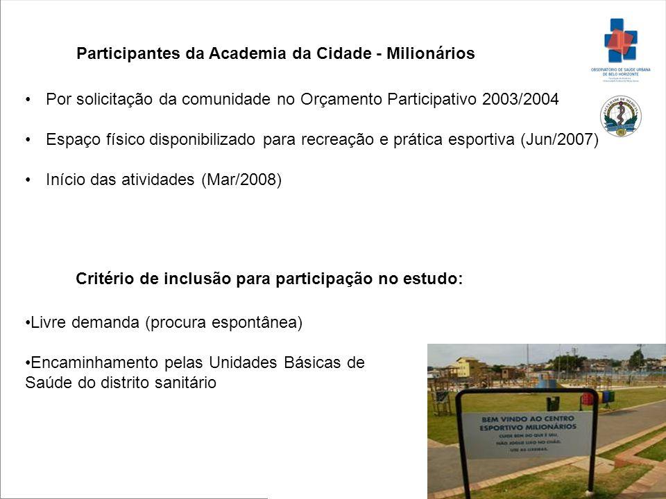 Academia da Cidade