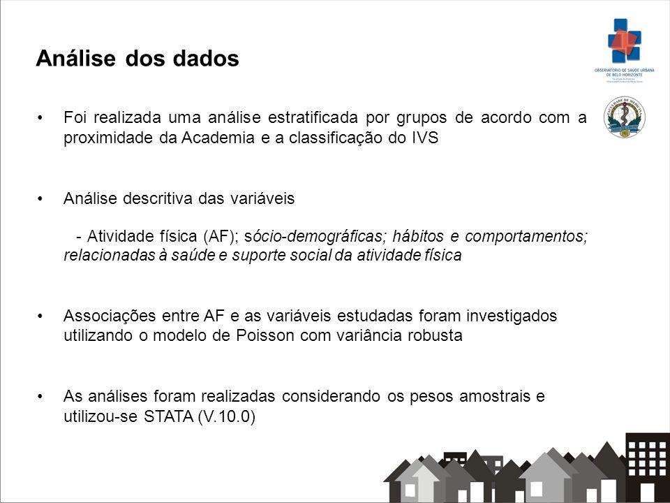 Índice de vulnerabilidade à saúde (IVS) Indicador composto por informações que traduzem as desigualdades intra-urbanas (saneamento, habitação, saúde/sociais, educação e renda) Classificação IVS Baixo<2,33 Médio2,33-3,31 Alto3,32-4,31 Elevado>4,31