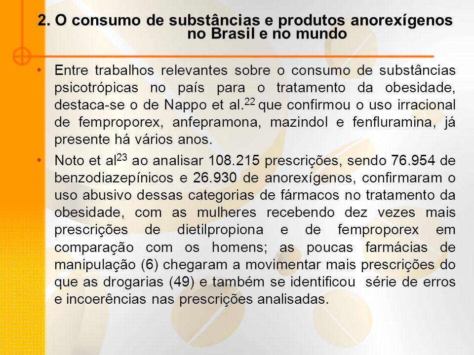 Praticamente o consumo total de substâncias anoréticas anfetamínicas no mundo se realiza no Brasil, conforme quadros de demonstração preparados com base nas estatísticas de substâncias psicotrópicas para 2004 do International Narcotics Control Board 24.