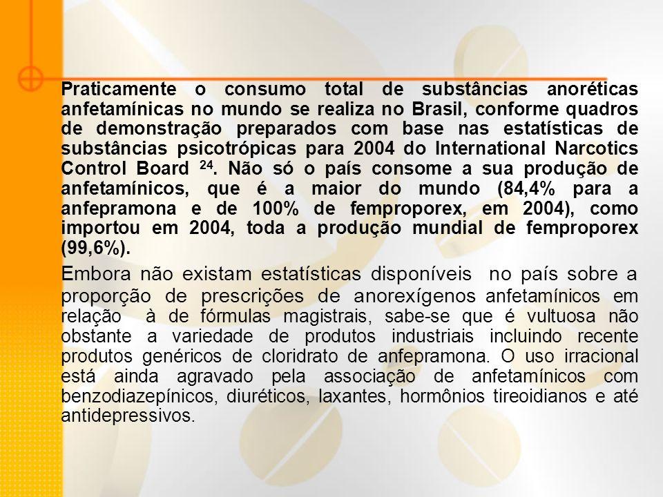 Produção e comércio mundiais de substâncias anorexígenas especificadas Substâncias anorexígenas especificadas incluídas na lista IV da Convenção de Substâncias Psicotrópicas de 1971, com produção e comércio no Brasil, comparada segundo países (produção, exportação e importação), 2002-2004.