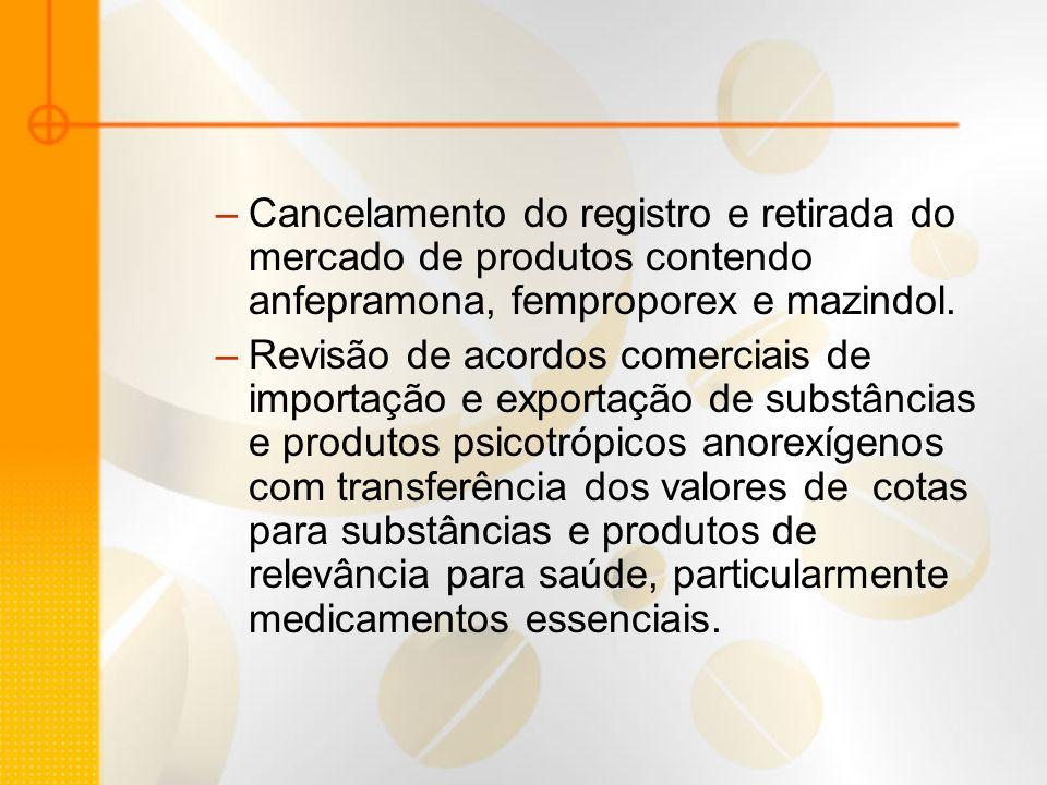 –Proibição da prescrição e dispensa de produtos industriais que contenham substâncias psicotrópicas anorexígenas da lista B2.