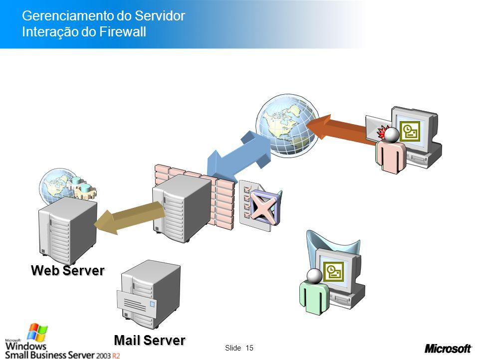 Slide 16 Gerenciamento do Servidor Wizard de e-mail e Internet