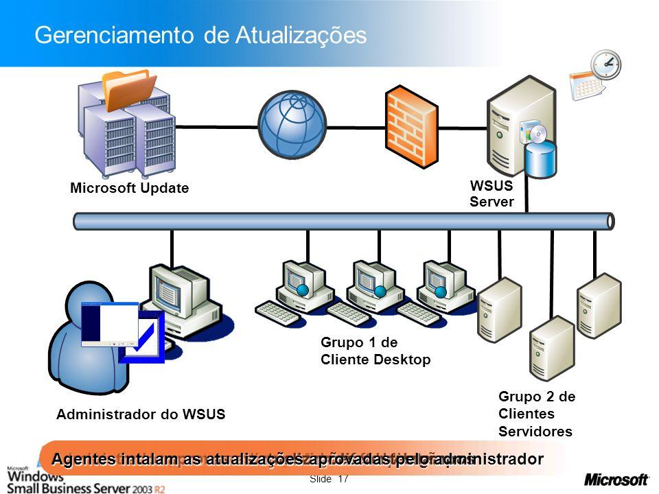 Slide 18 Gerenciamento do Servidor Demo Configurando o e-mail e o acesso à Web Tornando o E-mail seguro com o ISA Bloqueando Sites Bloqueando sites em determinadas horas WSUS no SBS