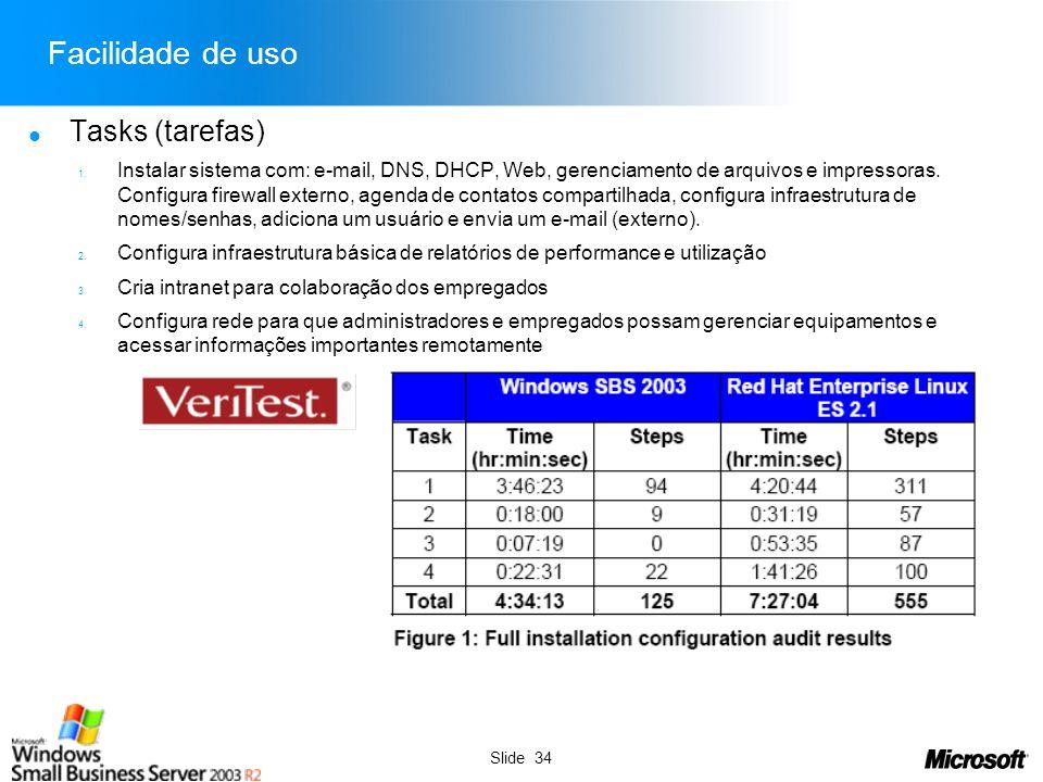 Slide 35 Comparação Windows Small Business Windows 2003 Std Shadow Copy SharePoint Services v.2.0 MSDE / SQL Server 2005 Impressão Inteligente 13 boletins segurança Exchange Server OWA RRAS / ISA Server Fax Service WSUS RedHat / SUSE Linux SAMBA ?.