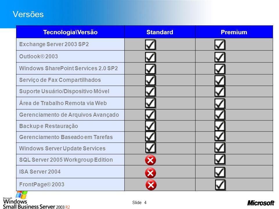 Slide 5 Restrições Precisa ser o Root de uma Floresta Precisa ser o Catálogo Global do Domínio Precisa ser o único domínio ( suporte a BDCs ) Não suporta Sub-Domínios Não suporta clusters Não suporta relacionamentos de confiança ( Limitado a 7 dias para Migração apenas ) Máximo de 75 CALs (Client Access Licenses) Todos componentes de servidor devem ser instalados no mesmo Hardware do Small Business Server (exceto ISA Server) Não pode ser usado para Hospedagem Comercial Serviço de Terminal disponível apenas para gerenciamento Permite outros Servidores e Serviços na Rede Requer uma licença de acesso cliente do Windows Small Business Server 2003 para cada usuário ou cada dispositivo Pode usar CAL do SBS para acessar member servers (Exchange, ISA, SQL)