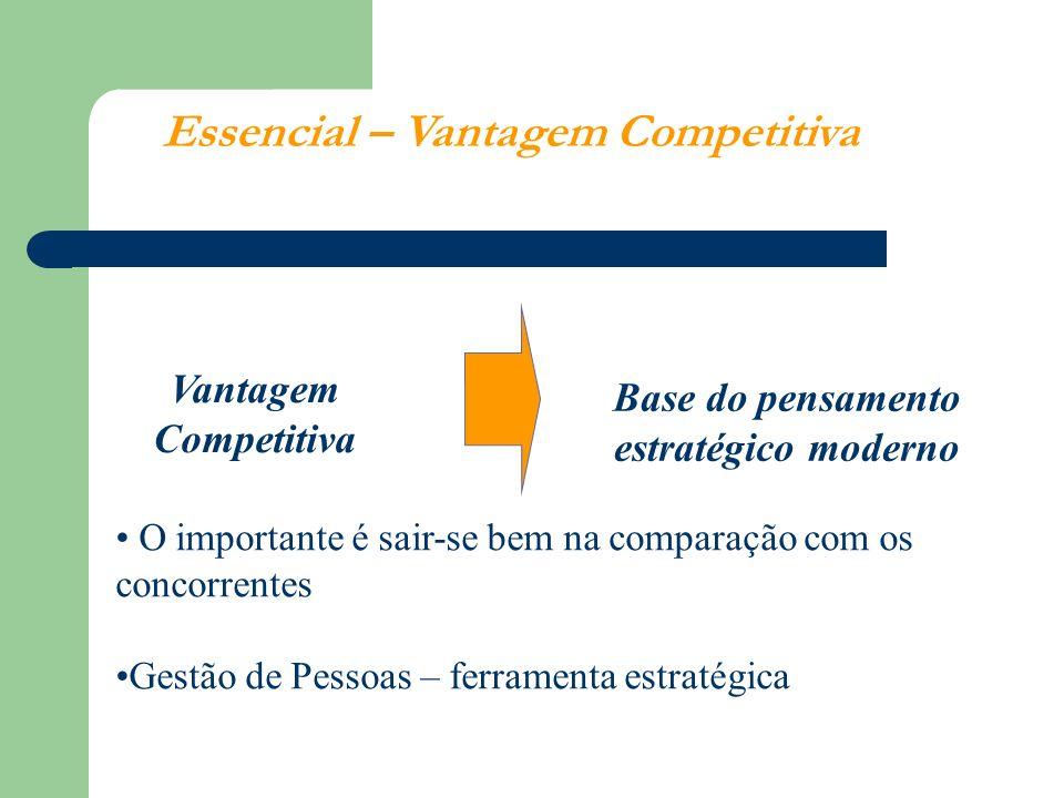 Como O RH (OU AS PESSOAS) trazem vantagem competitiva às organizações.