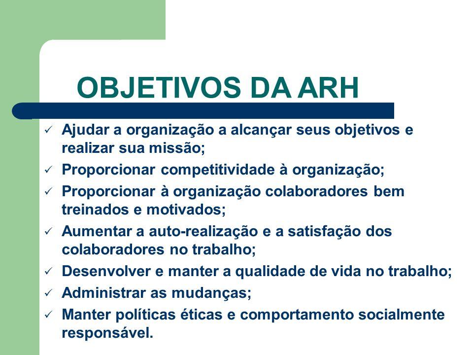 MONITORAÇÃO PROVISÃO APLICAÇÃO MANUTENÇÃO DESENVOLVIMENTO ARH COMO PROCESSO Subsistemas de ARH