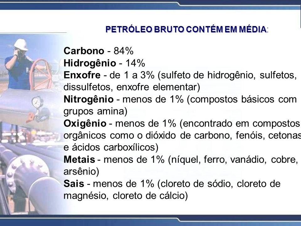 petróleo bruto hidrocarbonetos óleo cru.