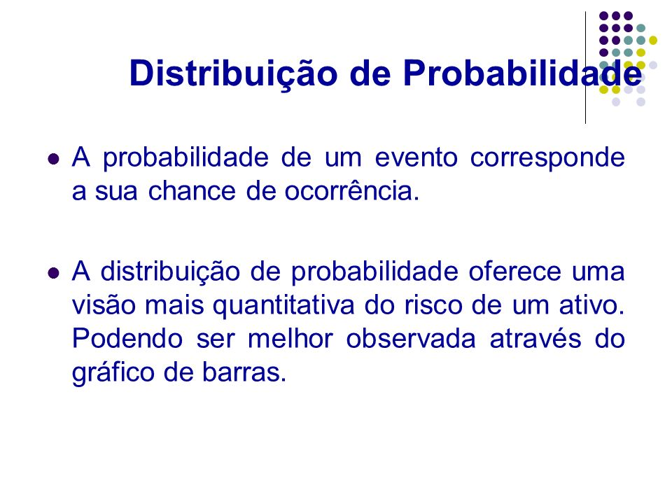 Distribuição de Probabilidade Embora os ativos tenham o mesmo retorno mais provável (15%) os retornos do ativo B tem uma dispersão maior do que o ativo A.