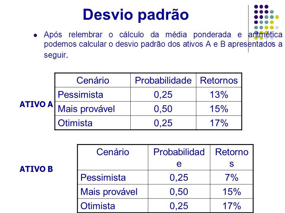 Retornos PossíveisProbabilidadeRetornos Valor Ponderado Ativo A Pessimista0,2513%3,25% Mais Provável0,515%7,50% Otimista0,2517%4,25% Total1 Retorno Médio15,00% Ativo B Pessimista0,257%1,75% Mais Provável0,515%7,50% Otimista0,2523%5,75% Total1 Retorno Médio15,00%