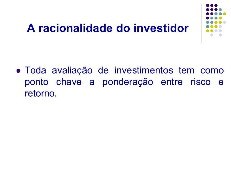 A racionalidade do investidor Risco pode ser percebido como a possibilidade de perda financeira.